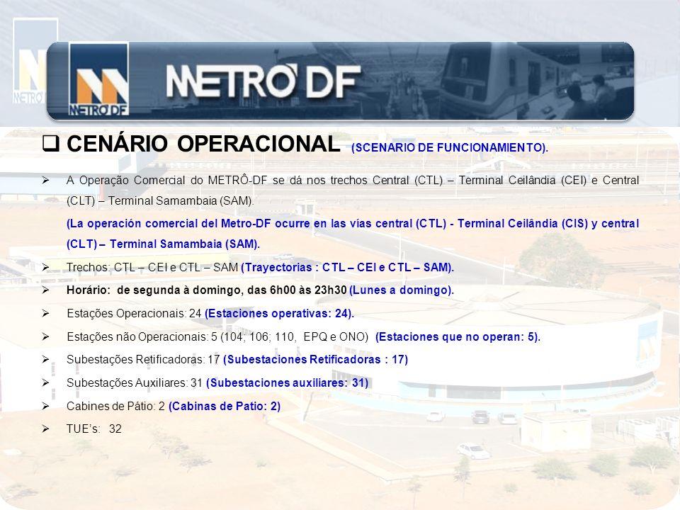 CENÁRIO OPERACIONAL (SCENARIO DE FUNCIONAMIENTO). A Operação Comercial do METRÔ-DF se dá nos trechos Central (CTL) – Terminal Ceilândia (CEI) e Centra