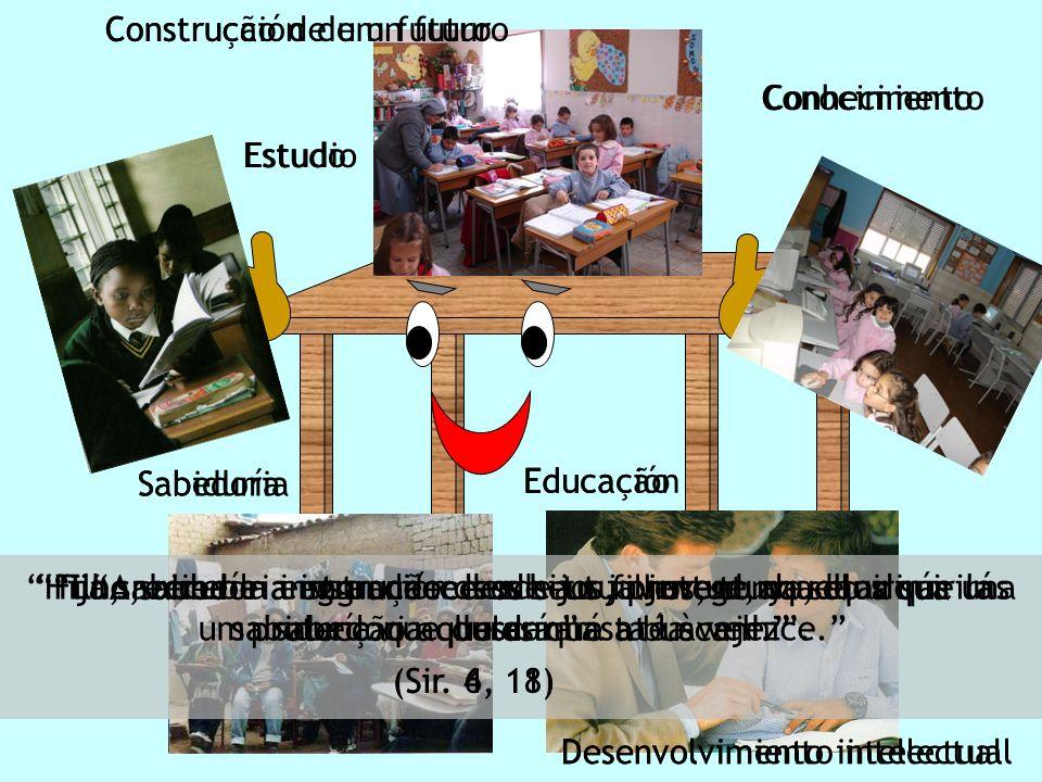 Estudio SabedoriaSabiduría Conhecimento Conocimiento EducaçãoEducación Estudo Construção de um futuroConstrucción de un futuro Desenvolvimento intelectualDesenvolvimiento intelectual A sabedoria engrandece os seus filhos, toma sob a sua protecção aqueles que a buscam.