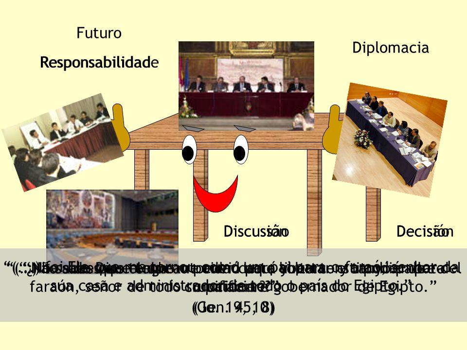 Decisão Responsabilidade Futuro Diplomacia Discussão (...) foi Ele que me tornou como um pai para o faraó, senhor da sua casa e administrador de todo