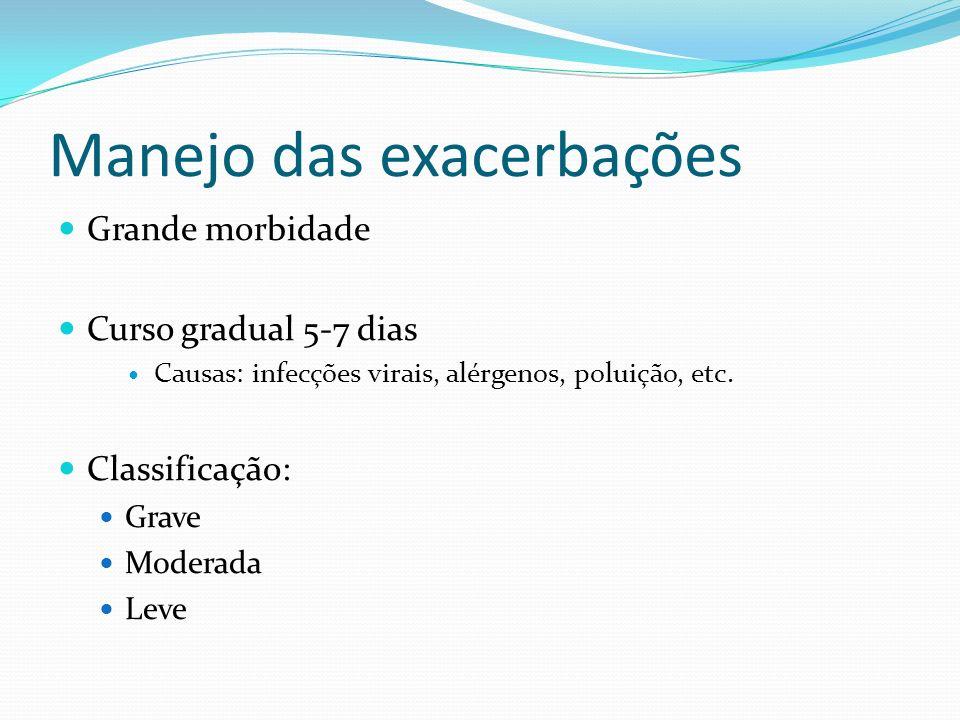 Manejo das exacerbações Grande morbidade Curso gradual 5-7 dias Causas: infecções virais, alérgenos, poluição, etc. Classificação: Grave Moderada Leve