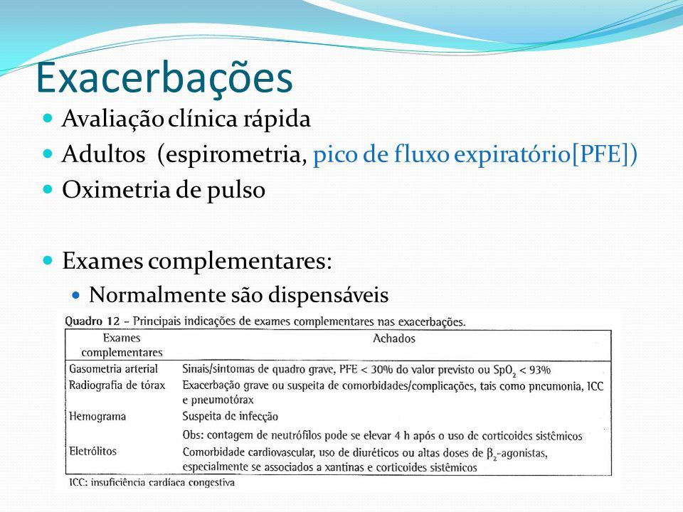 Exacerbações Avaliação clínica rápida Adultos (espirometria, pico de fluxo expiratório[PFE]) Oximetria de pulso Exames complementares: Normalmente são