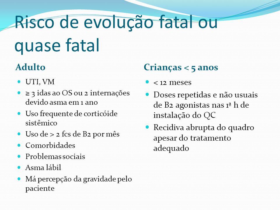 Risco de evolução fatal ou quase fatal Adulto Crianças < 5 anos UTI, VM 3 idas ao OS ou 2 internações devido asma em 1 ano Uso frequente de corticóide
