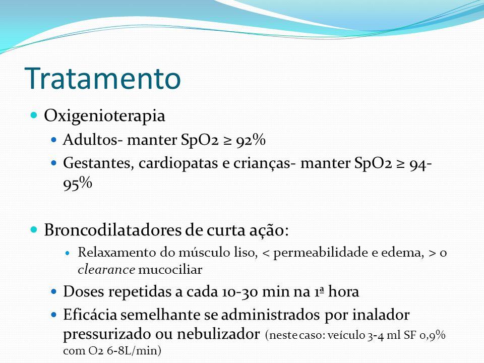 Tratamento Oxigenioterapia Adultos- manter SpO2 92% Gestantes, cardiopatas e crianças- manter SpO2 94- 95% Broncodilatadores de curta ação: Relaxament