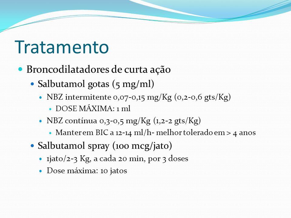 Tratamento Broncodilatadores de curta ação Salbutamol gotas (5 mg/ml) NBZ intermitente 0,07-0,15 mg/Kg (0,2-0,6 gts/Kg) DOSE MÁXIMA: 1 ml NBZ contínua
