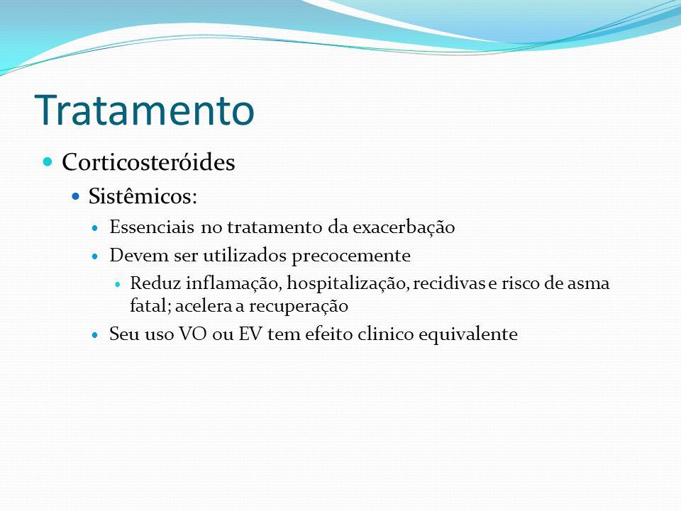 Tratamento Corticosteróides Sistêmicos: Essenciais no tratamento da exacerbação Devem ser utilizados precocemente Reduz inflamação, hospitalização, re