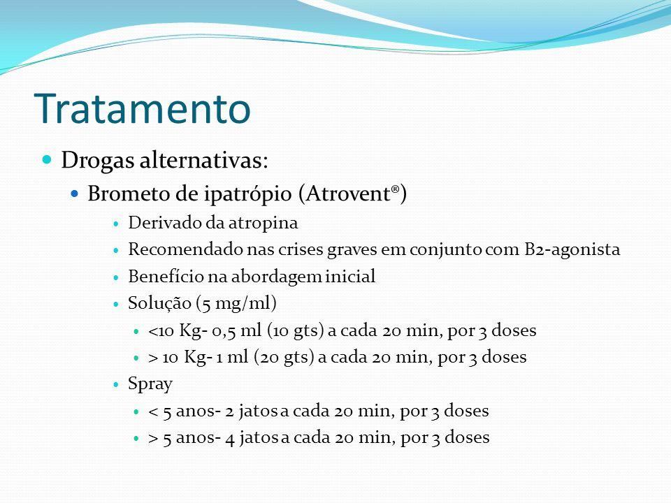 Tratamento Drogas alternativas: Brometo de ipatrópio (Atrovent®) Derivado da atropina Recomendado nas crises graves em conjunto com B2-agonista Benefí