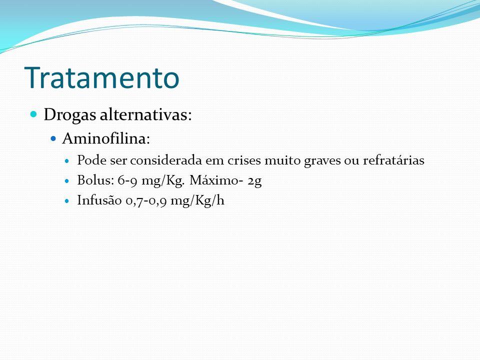 Tratamento Drogas alternativas: Aminofilina: Pode ser considerada em crises muito graves ou refratárias Bolus: 6-9 mg/Kg. Máximo- 2g Infusão 0,7-0,9 m