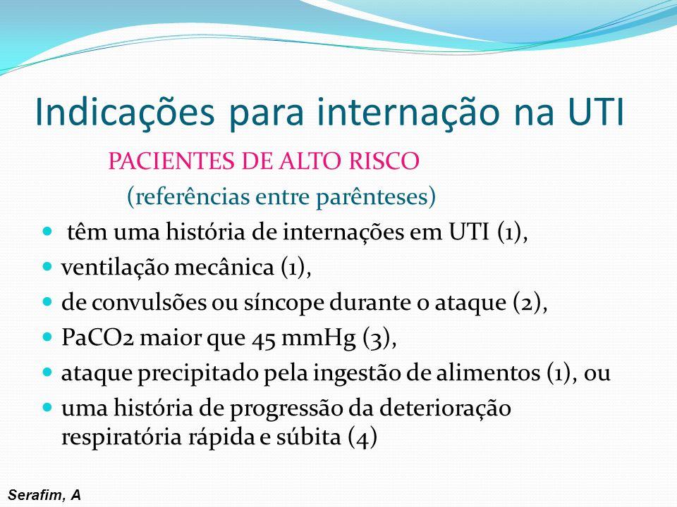 PACIENTES DE ALTO RISCO (referências entre parênteses) têm uma história de internações em UTI (1), ventilação mecânica (1), de convulsões ou síncope d