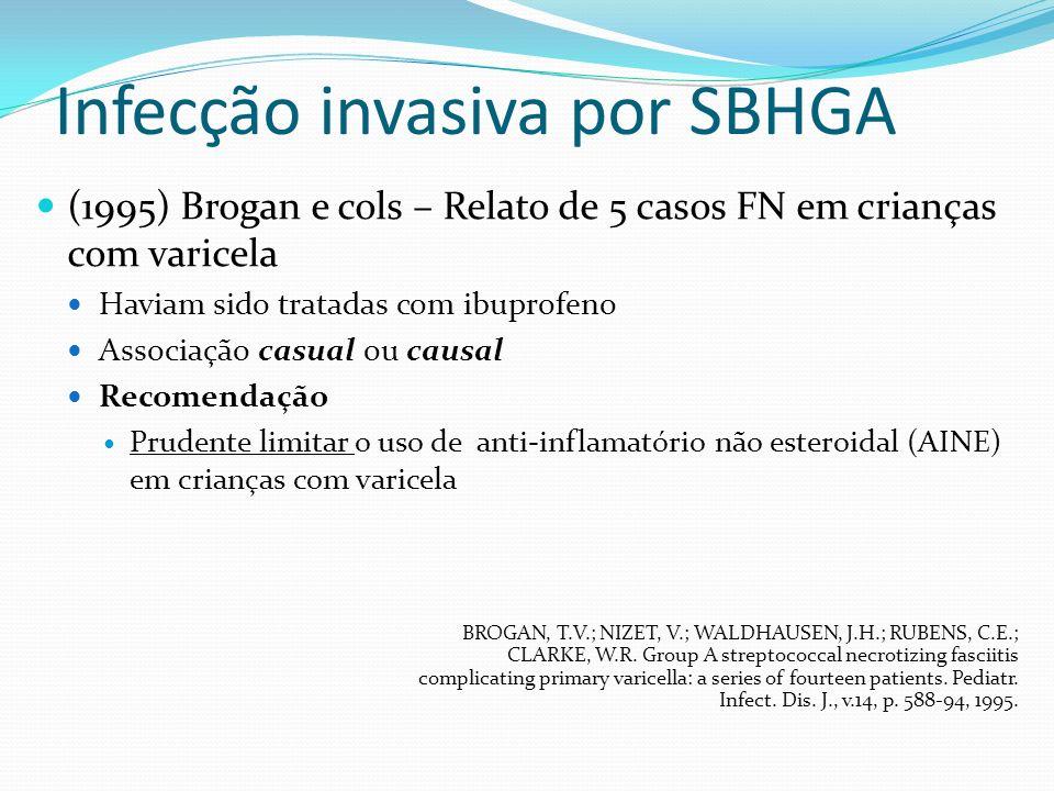 Infecção invasiva por SBHGA (1995) Brogan e cols – Relato de 5 casos FN em crianças com varicela Haviam sido tratadas com ibuprofeno Associação casual