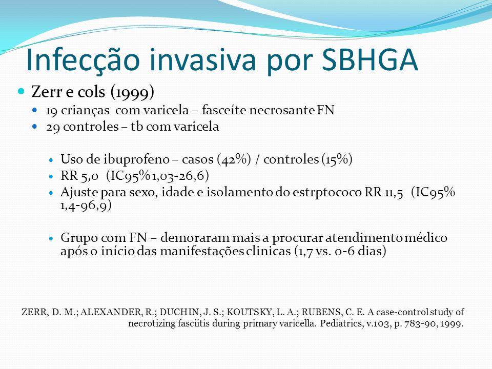 Infecção invasiva por SBHGA Zerr e cols (1999) 19 crianças com varicela – fasceíte necrosante FN 29 controles – tb com varicela Uso de ibuprofeno – ca