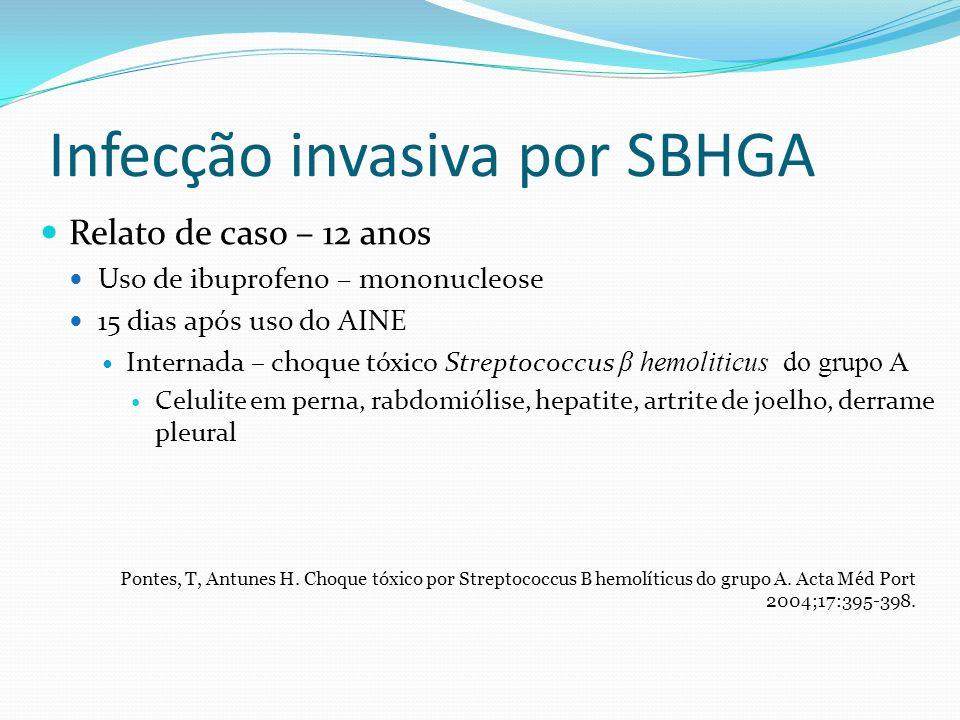 Infecção invasiva por SBHGA Relato de caso – 12 anos Uso de ibuprofeno – mononucleose 15 dias após uso do AINE Internada – choque tóxico Streptococcus