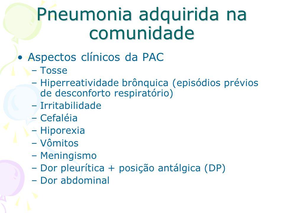 Aspectos clínicos da PAC –Tosse –Hiperreatividade brônquica (episódios prévios de desconforto respiratório) –Irritabilidade –Cefaléia –Hiporexia –Vômi