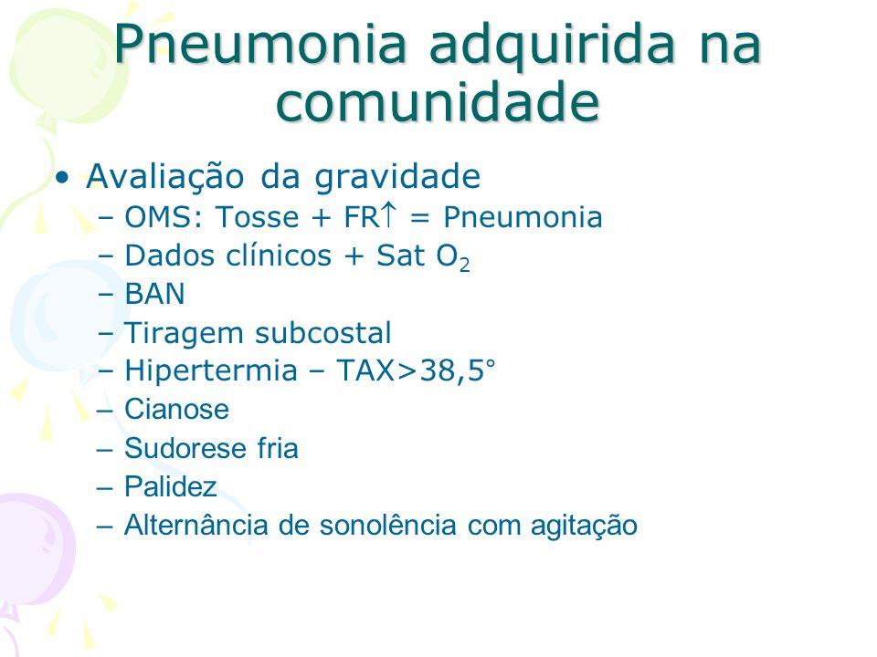 Avaliação da gravidade –OMS: Tosse + FR = Pneumonia –Dados clínicos + Sat O 2 –BAN –Tiragem subcostal –Hipertermia – TAX>38,5 ° –Cianose –Sudorese fri