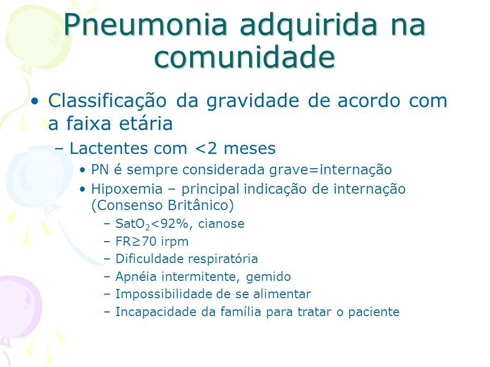 Classificação da gravidade de acordo com a faixa etária –Lactentes com <2 meses PN é sempre considerada grave=internação Hipoxemia – principal indicaç