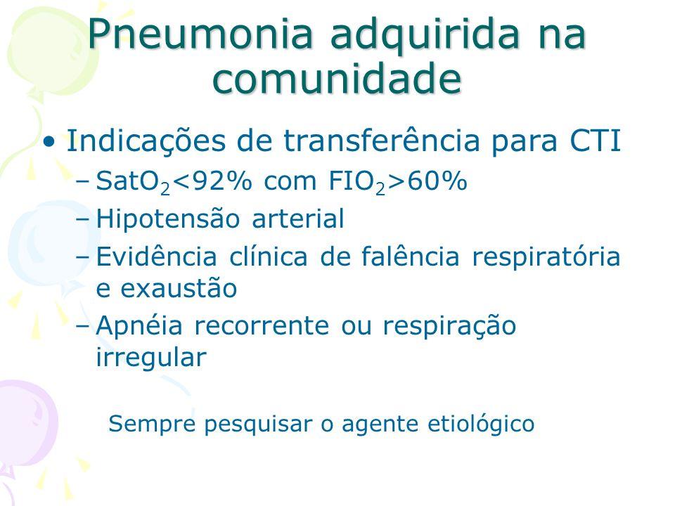 Indicações de transferência para CTI –SatO 2 60% –Hipotensão arterial –Evidência clínica de falência respiratória e exaustão –Apnéia recorrente ou res