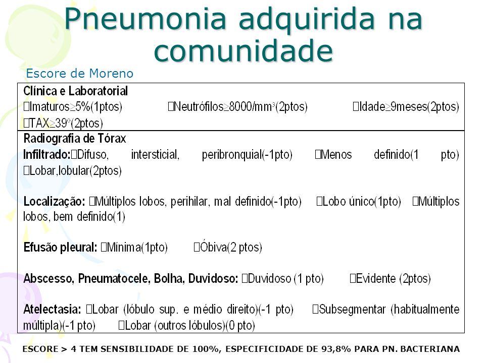 Escore de Moreno ESCORE > 4 TEM SENSIBILIDADE DE 100%, ESPECIFICIDADE DE 93,8% PARA PN. BACTERIANA