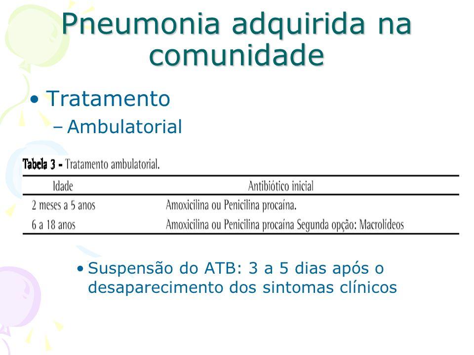 Tratamento –Ambulatorial Suspensão do ATB: 3 a 5 dias após o desaparecimento dos sintomas clínicos Pneumonia adquirida na comunidade