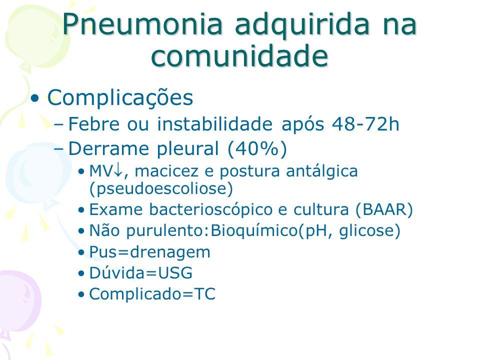 Complicações –Febre ou instabilidade após 48-72h –Derrame pleural (40%) MV, macicez e postura antálgica (pseudoescoliose) Exame bacterioscópico e cult