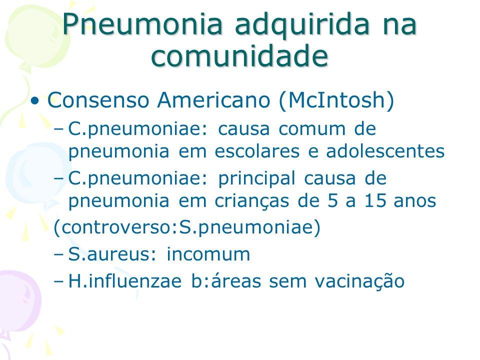 Consenso Americano (McIntosh) –C.pneumoniae: causa comum de pneumonia em escolares e adolescentes –C.pneumoniae: principal causa de pneumonia em crian
