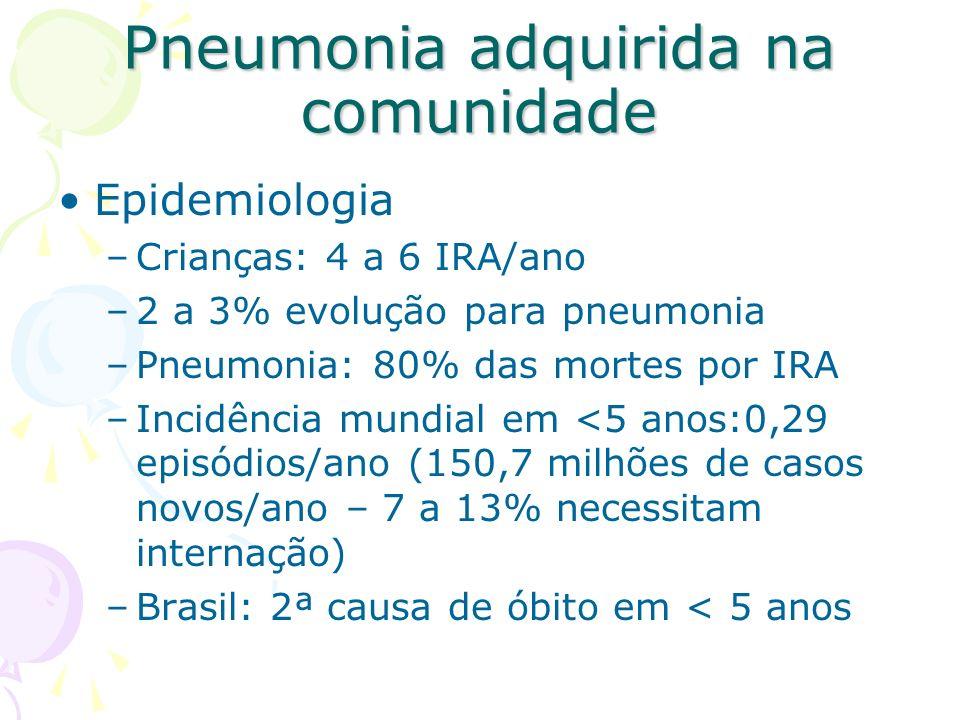 Epidemiologia –Crianças: 4 a 6 IRA/ano –2 a 3% evolução para pneumonia –Pneumonia: 80% das mortes por IRA –Incidência mundial em <5 anos:0,29 episódio