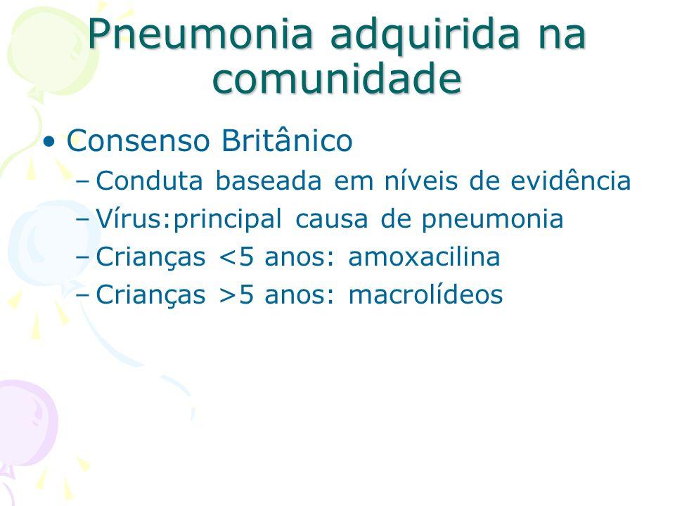 Consenso Britânico –Conduta baseada em níveis de evidência –Vírus:principal causa de pneumonia –Crianças <5 anos: amoxacilina –Crianças >5 anos: macro