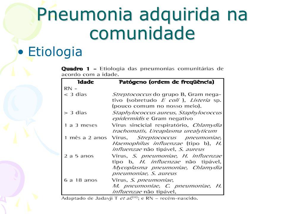 Investigação radiológica e laboratorial –RX Viral: espessameto brônquico e peribronquico, infiltrados intersticiais, adenopatia hilar, hiperinsulflação e atelectasia Bacteriana:padrão alveolar segmentar ou lobar, broncograma aéreo, abscessos, pneumatoceles, espessamento ou derrames pleurais e imagens arredondadas Mycoplasma pneumoniae: alterações mistas Pneumonia adquirida na comunidade