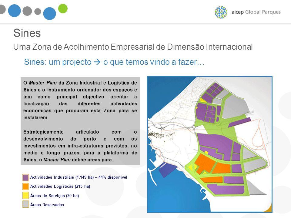 Actividades Industriais (1.149 ha) – 44% disponível Actividades Logísticas (215 ha) Áreas de Serviços (30 ha) Áreas Reservadas O Master Plan da Zona I