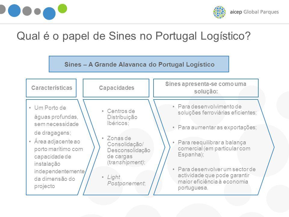 Sines – A Grande Alavanca do Portugal Logístico Um Porto de águas profundas, sem necessidade de dragagens; Área adjacente ao porto marítimo com capaci