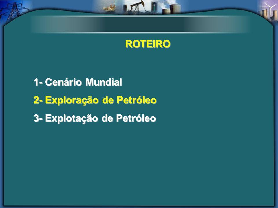 ROTEIRO 1- Cenário Mundial 2- Exploração de Petróleo 3- Explotação de Petróleo