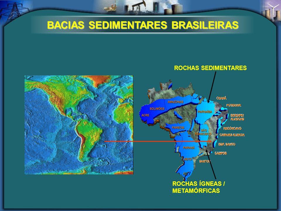 ROCHAS SEDIMENTARES ROCHAS ÍGNEAS / METAMÓRFICAS BACIAS SEDIMENTARES BRASILEIRAS