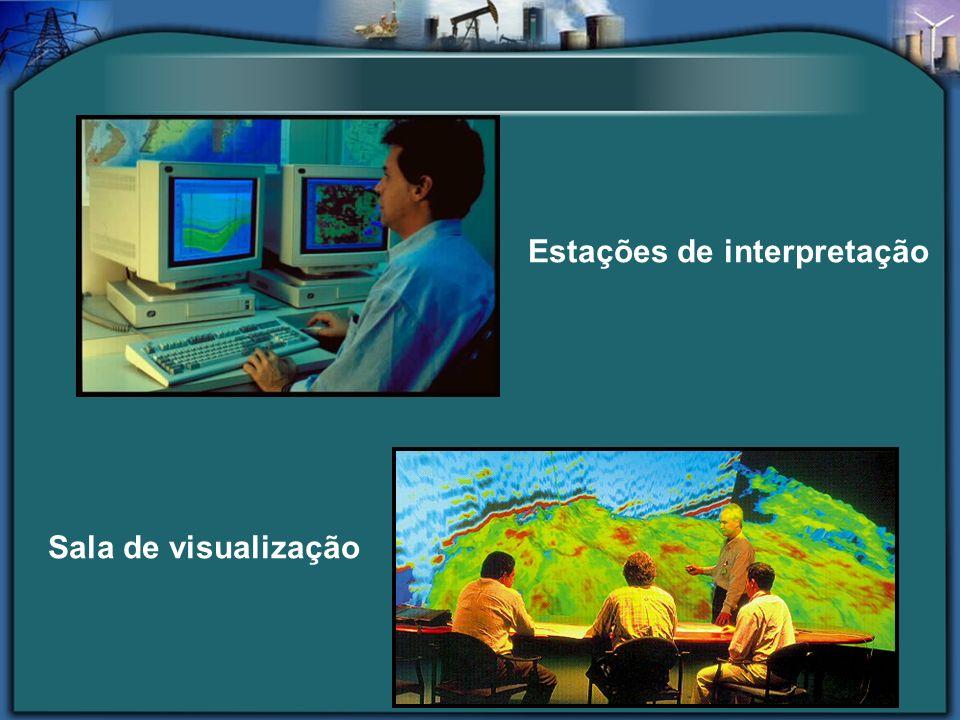 Estações de interpretação Sala de visualização