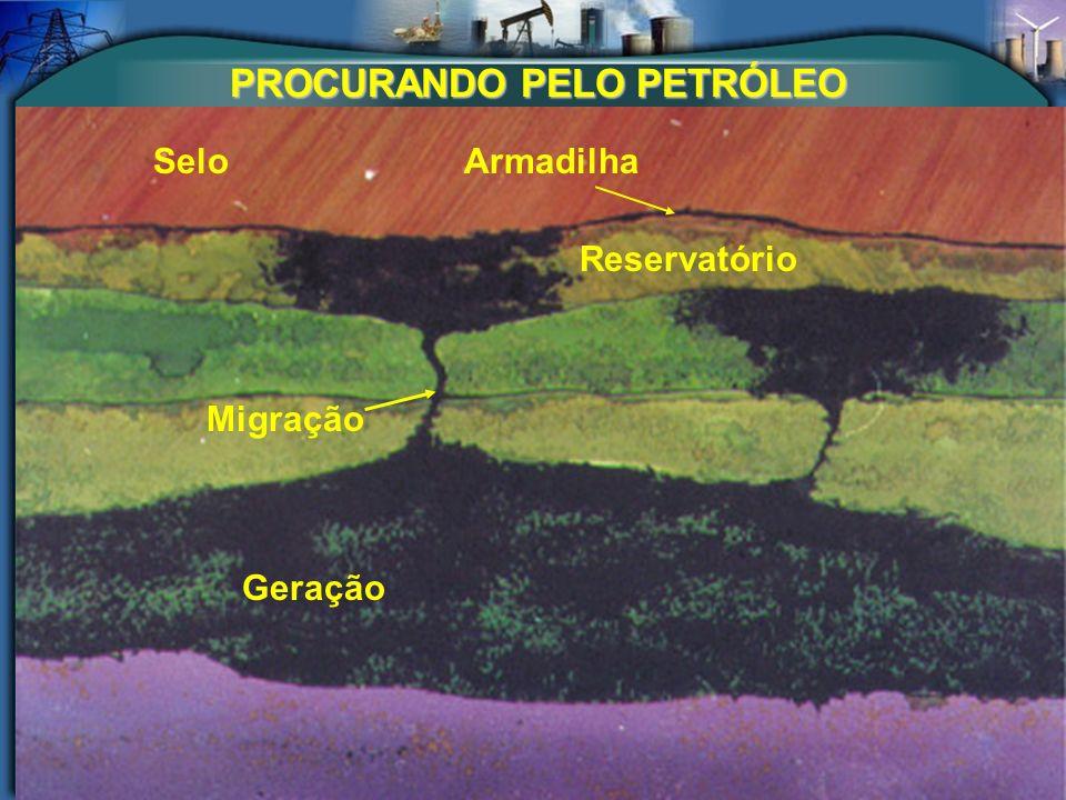 PROCURANDO PELO PETRÓLEO Geração Migração Reservatório SeloArmadilha