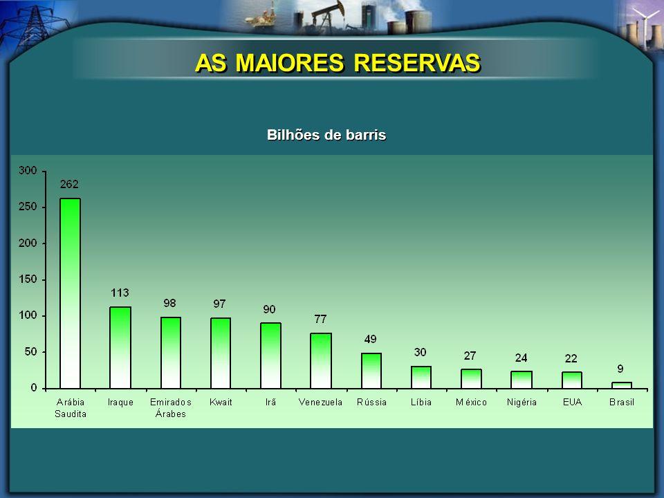 GEOLOGIA E ENGENHARIA DE RESERVATÓRIOS