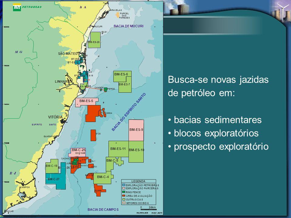 Busca-se novas jazidas de petróleo em: bacias sedimentares blocos exploratórios prospecto exploratório SÃO MATEUS 24km 0 GUARAPARI CAMPOS MACAÉ ESPÍRI
