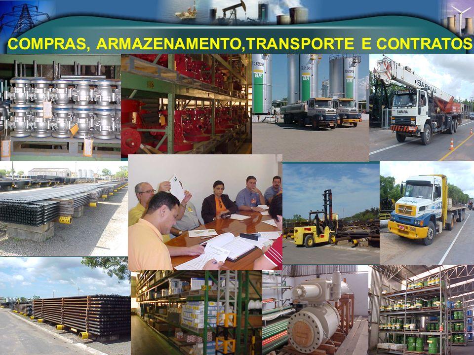 COMPRAS, ARMAZENAMENTO,TRANSPORTE E CONTRATOS