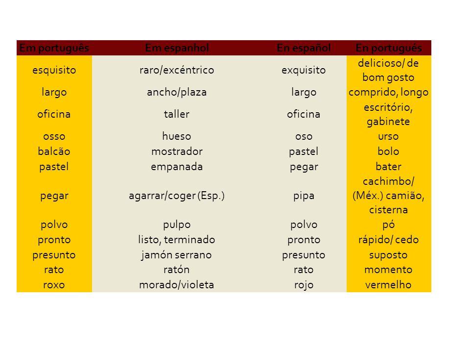 Em portuguêsEm espanholEn españolEn portugués esquisitoraro/excéntricoexquisito delicioso/ de bom gosto largoancho/plazalargocomprido, longo oficinatalleroficina escritório, gabinete ossohuesoosourso balcãomostradorpastelbolo pastelempanadapegarbater pegaragarrar/coger (Esp.)pipa cachimbo/ (Méx.) camião, cisterna polvopulpopolvopó prontolisto, terminadoprontorápido/ cedo presuntojamón serranopresuntosuposto ratoratónratomomento roxomorado/violetarojovermelho