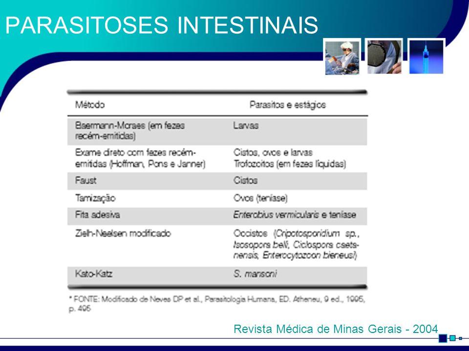 PARASITOSES INTESTINAIS Revista Médica de Minas Gerais - 2004