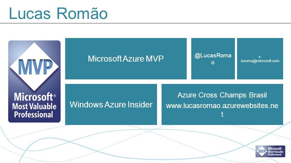 Lucas Romão Microsoft Azure MVP Azure Cross Champs Brasil www.lucasromao.azurewebsites.ne t @LucasRoma o v- luroma@microsoft.com Windows Azure Insider