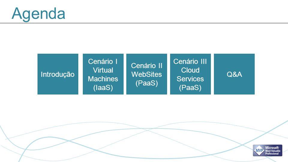 Agenda Cenário I Virtual Machines (IaaS) Q&AIntrodução Cenário II WebSites (PaaS) Cenário III Cloud Services (PaaS)
