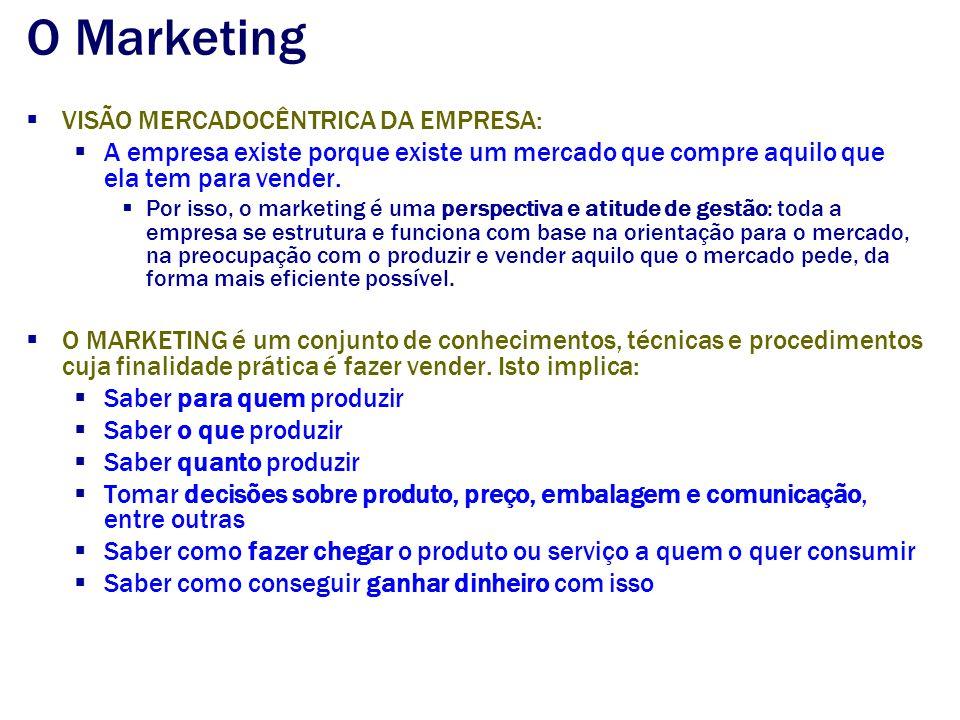 Orientação dos departamentos da organização para o Marketing Produção Recebem os consumidores e clientes na fábrica.