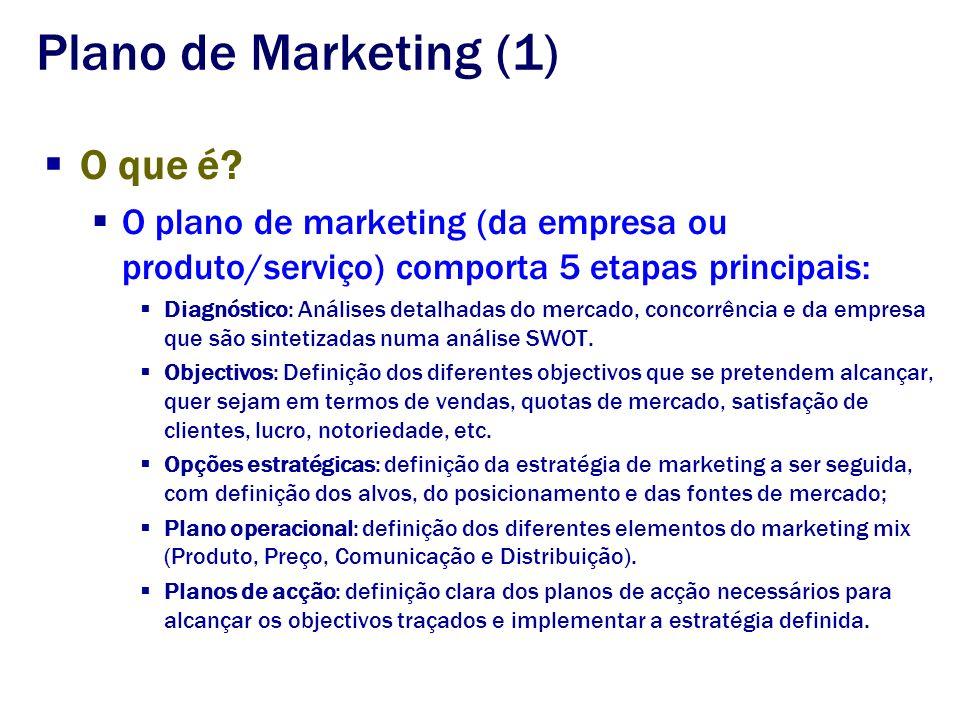 Plano de Marketing (2) CONTROLO / AUDITORIA
