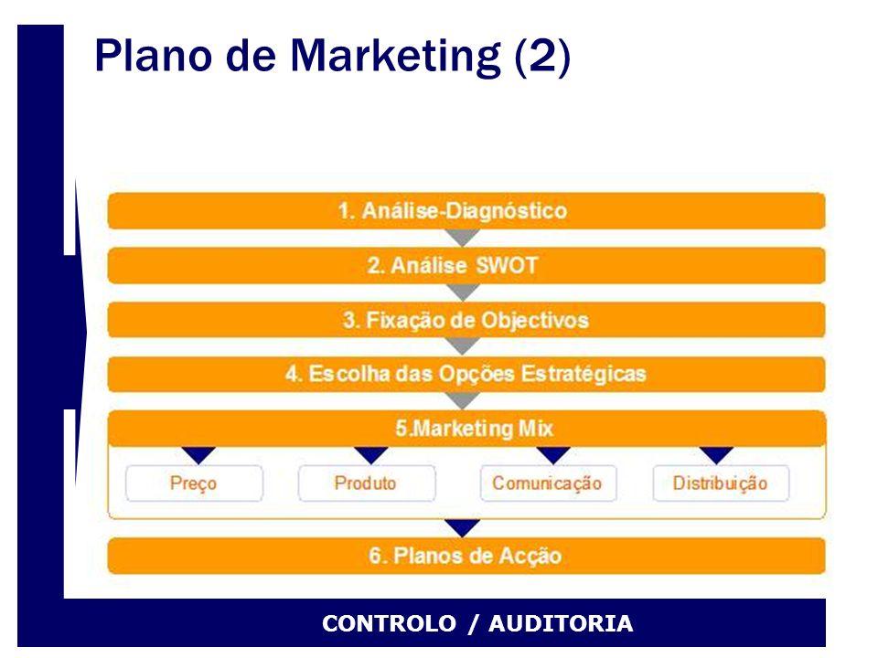 Componentes da Auditoria de Marketing - organização Auditoria da organização de marketing Estrutura formal O responsável de marketing tem autoridade e responsabilidade suficientes nas decisões da empresa (com impacto na satisfação dos consumidores).