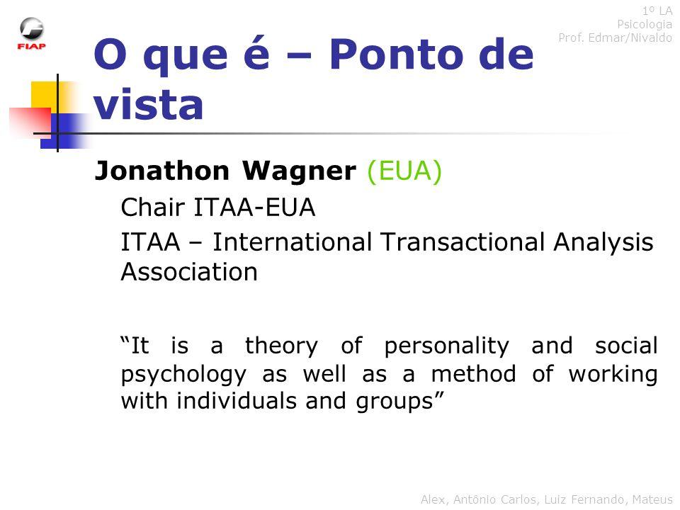 O que é – Ponto de vista Jonathon Wagner (EUA) Chair ITAA-EUA ITAA – International Transactional Analysis Association It is a theory of personality an
