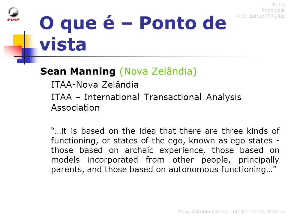 O que é – Ponto de vista Sean Manning (Nova Zelândia) ITAA-Nova Zelândia ITAA – International Transactional Analysis Association …it is based on the i