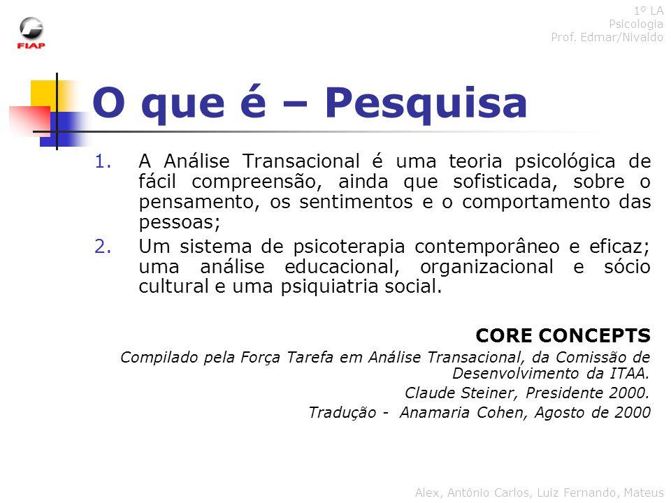 O que é – Pesquisa 1º LA Psicologia Prof. Edmar/Nivaldo Alex, Antônio Carlos, Luiz Fernando, Mateus 1.A Análise Transacional é uma teoria psicológica