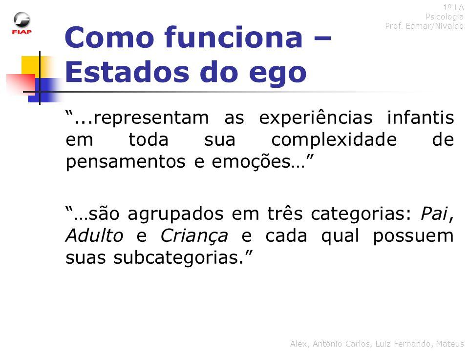Como funciona – Estados do ego 1º LA Psicologia Prof. Edmar/Nivaldo Alex, Antônio Carlos, Luiz Fernando, Mateus...representam as experiências infantis