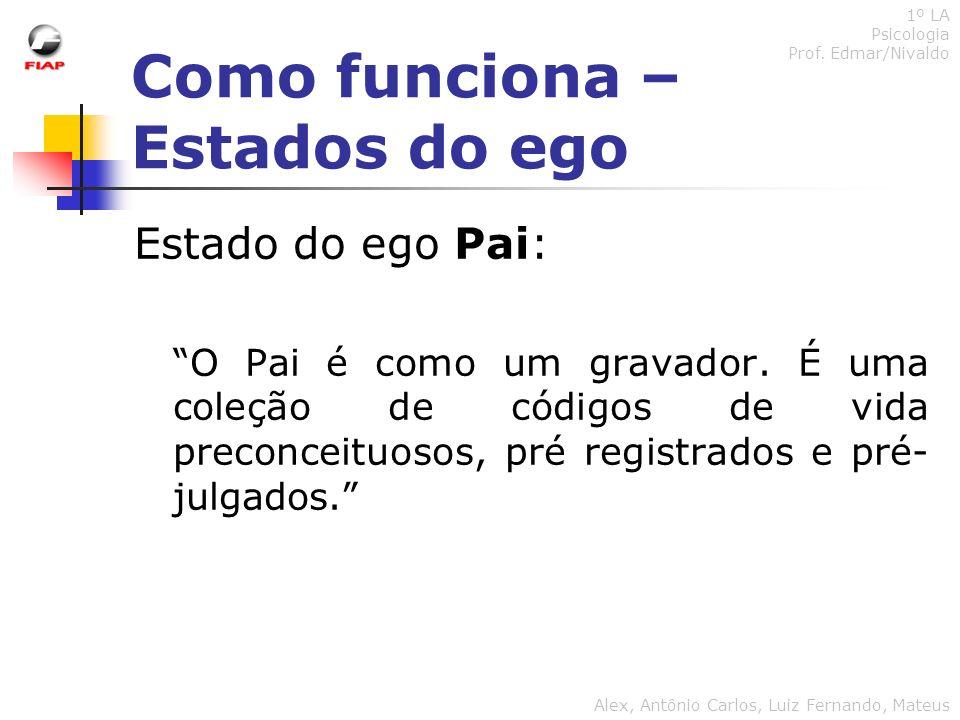 Como funciona – Estados do ego 1º LA Psicologia Prof. Edmar/Nivaldo Alex, Antônio Carlos, Luiz Fernando, Mateus Estado do ego Pai: O Pai é como um gra