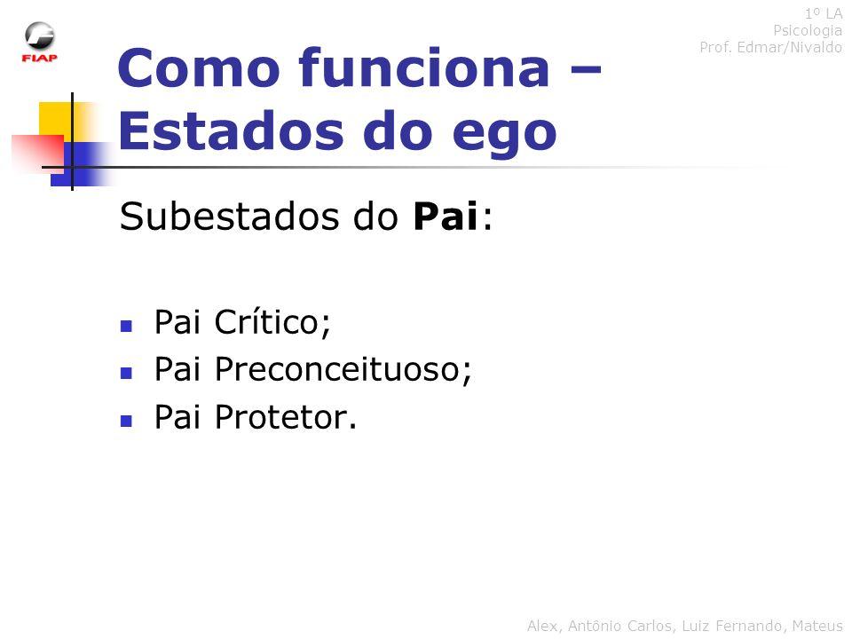 Como funciona – Estados do ego 1º LA Psicologia Prof. Edmar/Nivaldo Alex, Antônio Carlos, Luiz Fernando, Mateus Subestados do Pai: Pai Crítico; Pai Pr
