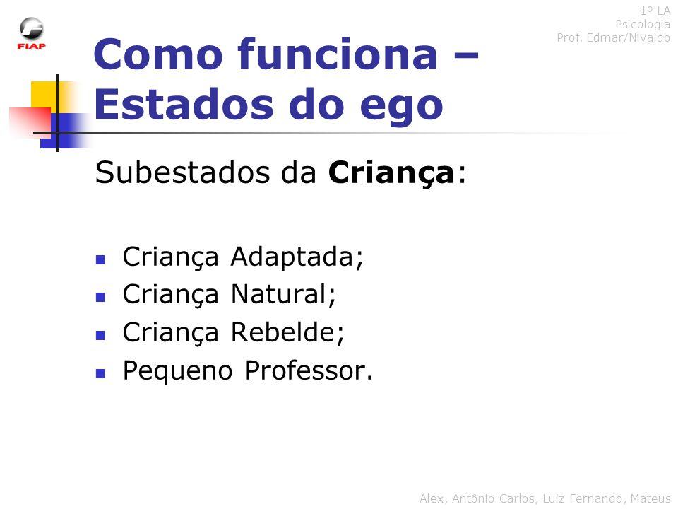 Como funciona – Estados do ego 1º LA Psicologia Prof. Edmar/Nivaldo Alex, Antônio Carlos, Luiz Fernando, Mateus Subestados da Criança: Criança Adaptad
