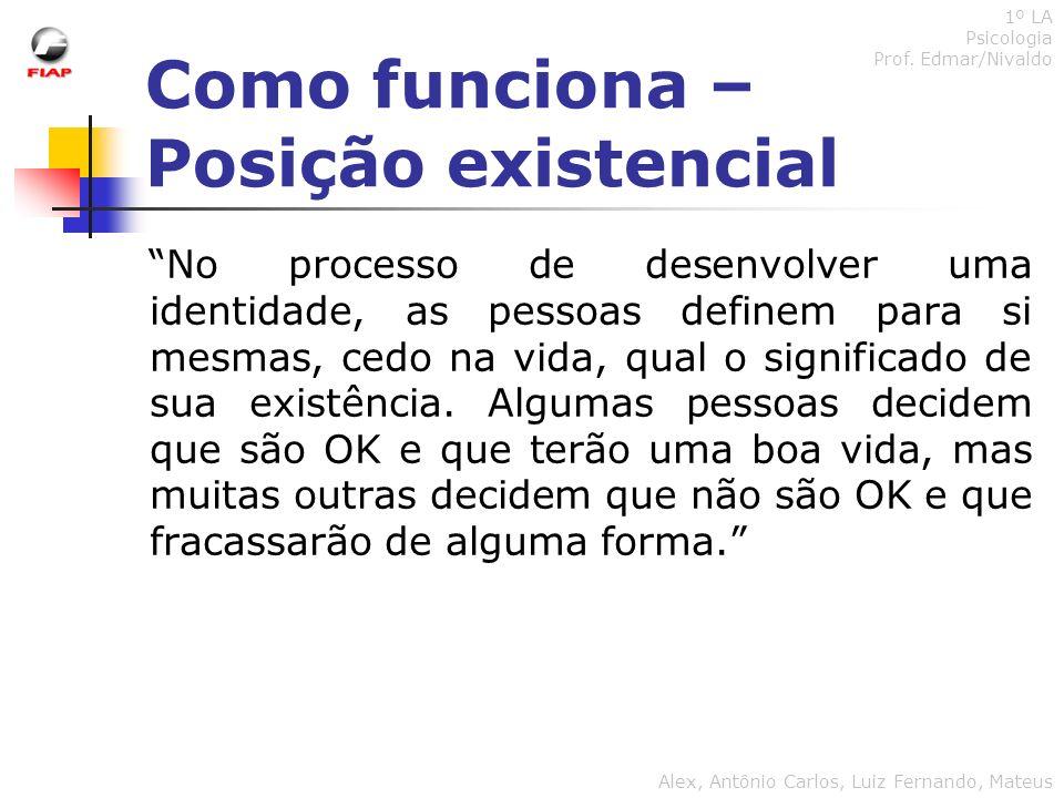 Como funciona – Posição existencial 1º LA Psicologia Prof. Edmar/Nivaldo Alex, Antônio Carlos, Luiz Fernando, Mateus No processo de desenvolver uma id